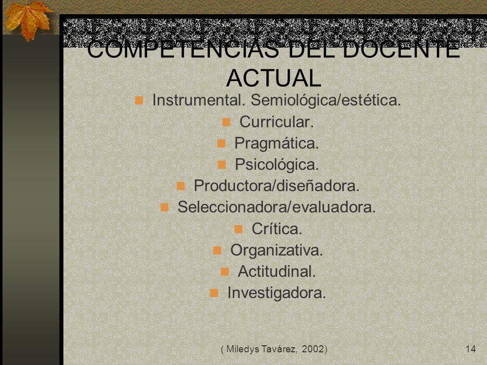 COMPETENCIAS DEL DOCENTE ACTUAL