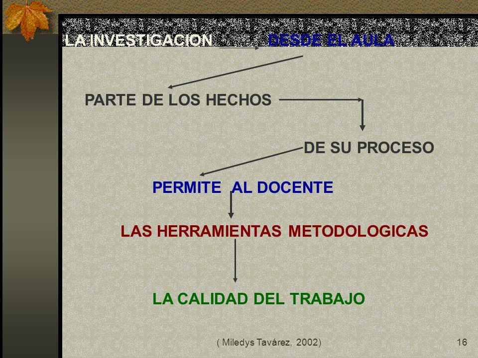 LAS HERRAMIENTAS METODOLOGICAS