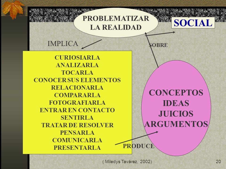 SOCIAL CONCEPTOS IDEAS JUICIOS ARGUMENTOS PROBLEMATIZAR LA REALIDAD