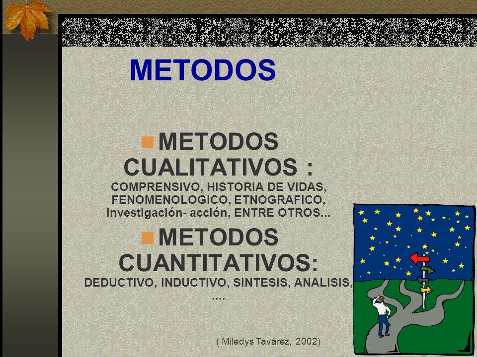 METODOS CUANTITATIVOS: DEDUCTIVO, INDUCTIVO, SINTESIS, ANALISIS, ....