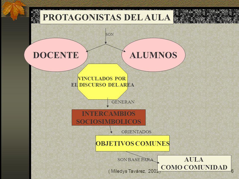 PROTAGONISTAS DEL AULA