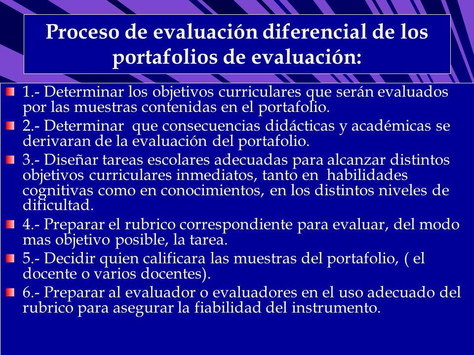 Proceso de evaluación diferencial de los portafolios de evaluación: