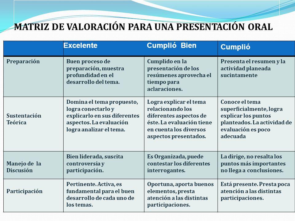 MATRIZ DE VALORACIÓN PARA UNA PRESENTACIÓN ORAL