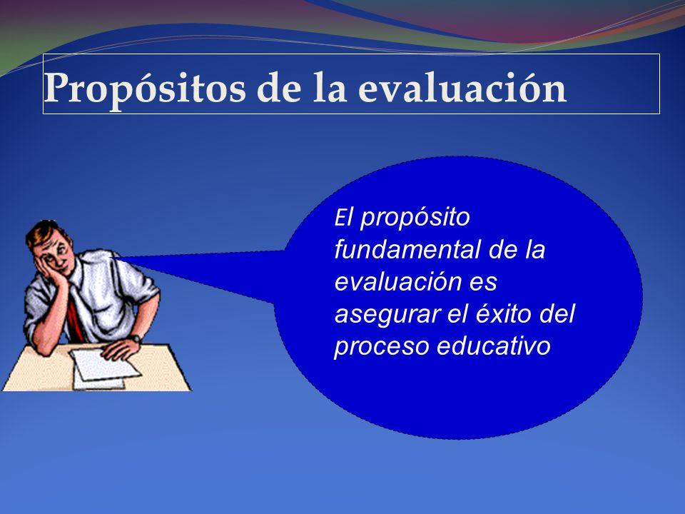 Propósitos de la evaluación