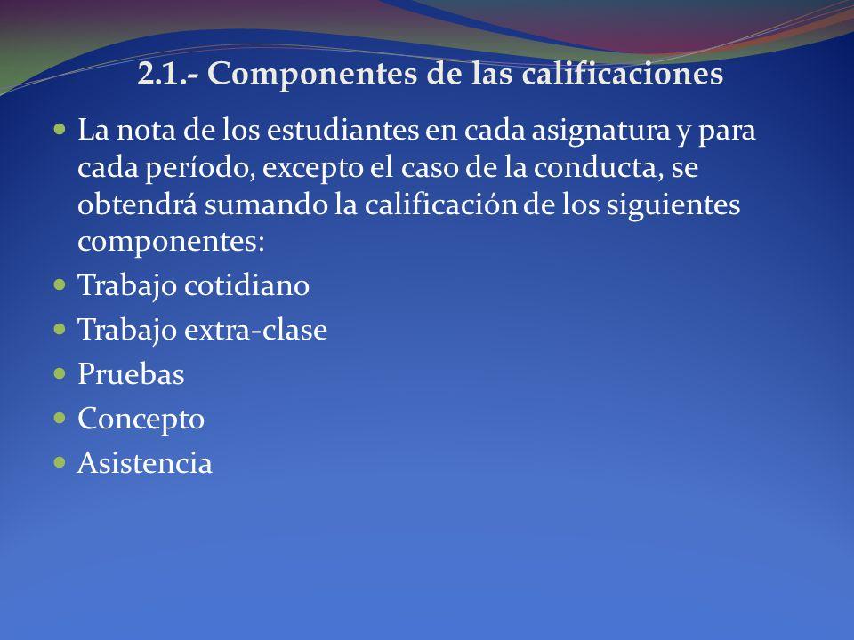 2.1.- Componentes de las calificaciones