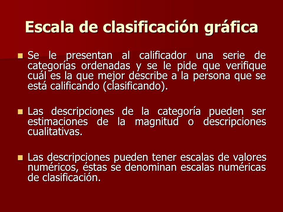 Escala de clasificación gráfica
