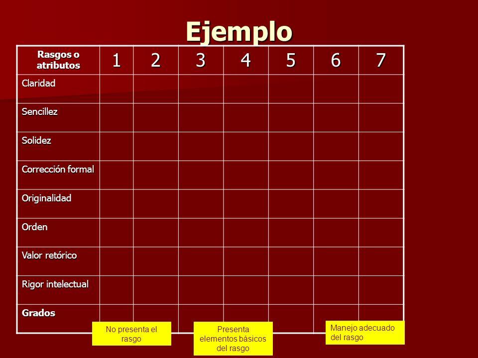 Presenta elementos básicos del rasgo