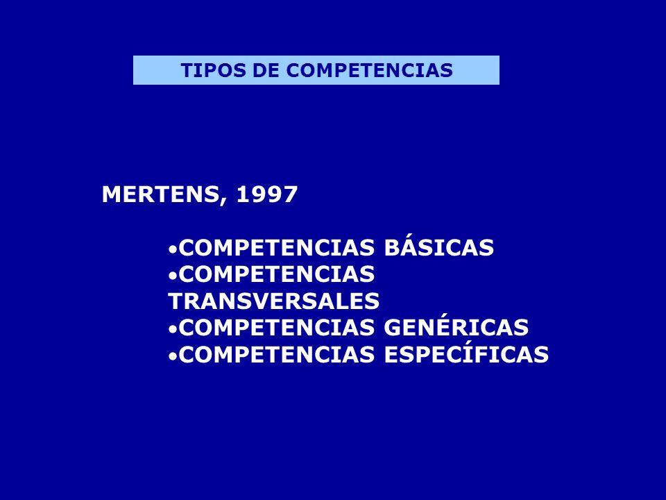 COMPETENCIAS TRANSVERSALES COMPETENCIAS GENÉRICAS
