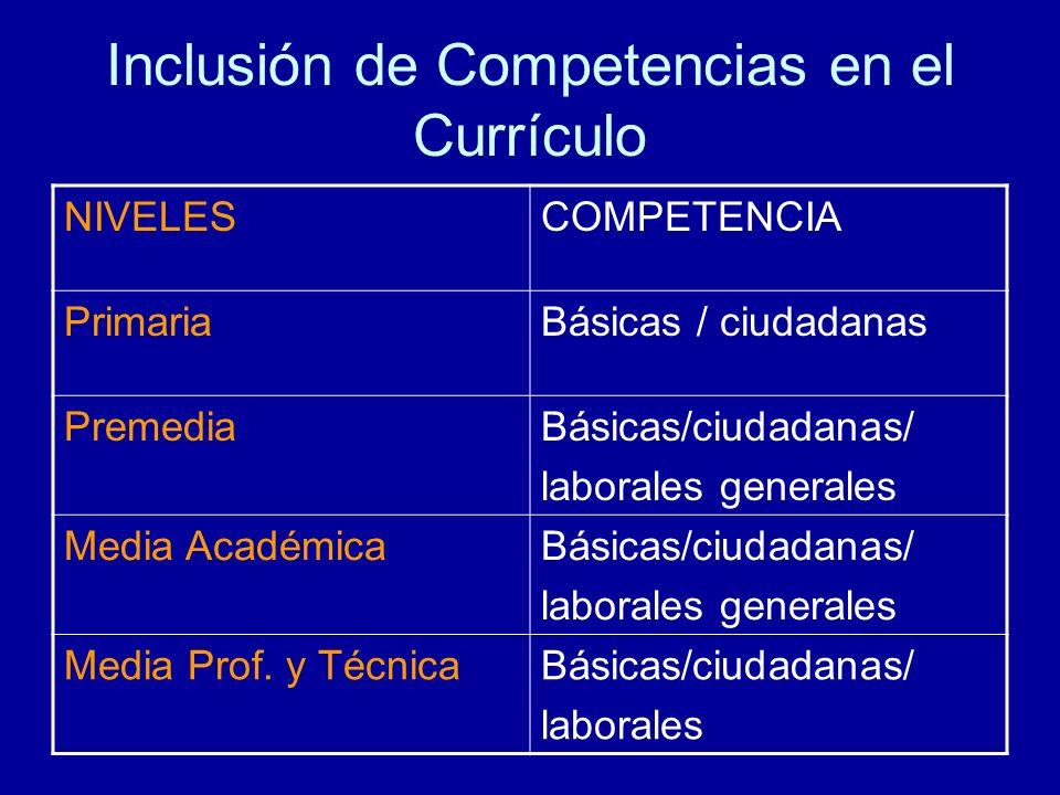 Inclusión de Competencias en el Currículo