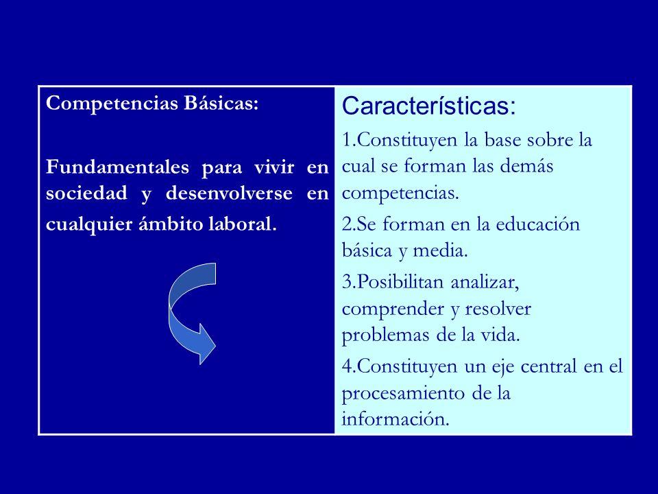 Características: Competencias Básicas:
