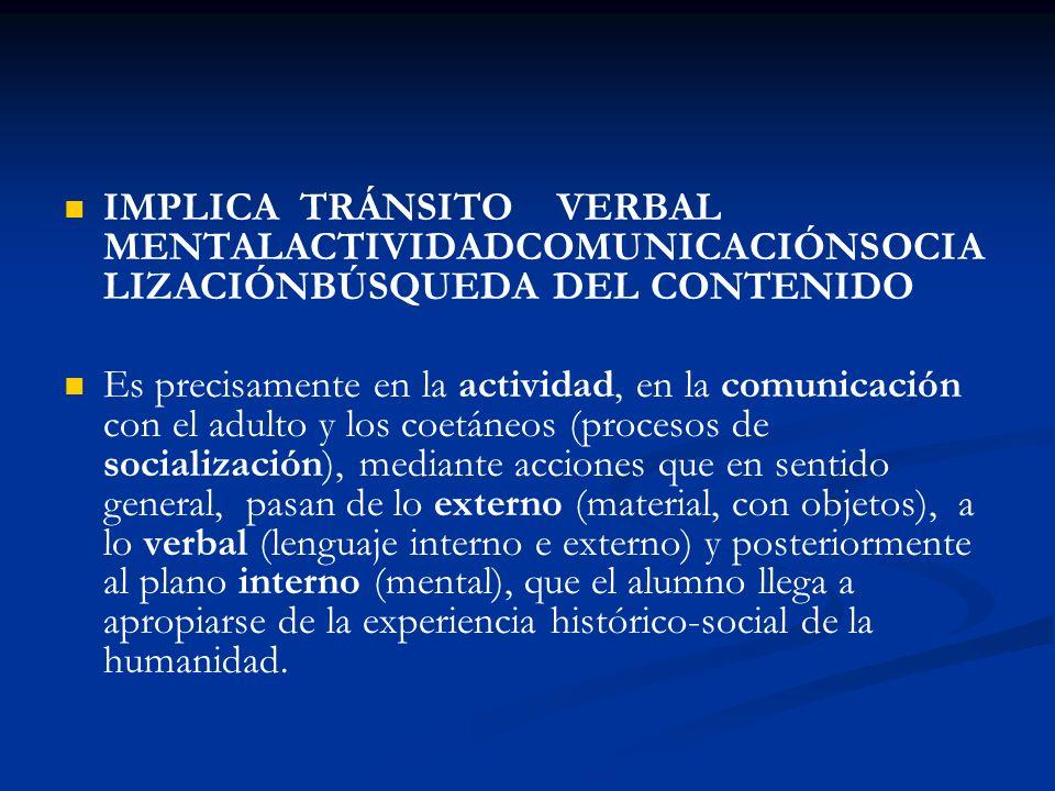 IMPLICA TRÁNSITO VERBAL MENTALACTIVIDADCOMUNICACIÓNSOCIALIZACIÓNBÚSQUEDA DEL CONTENIDO