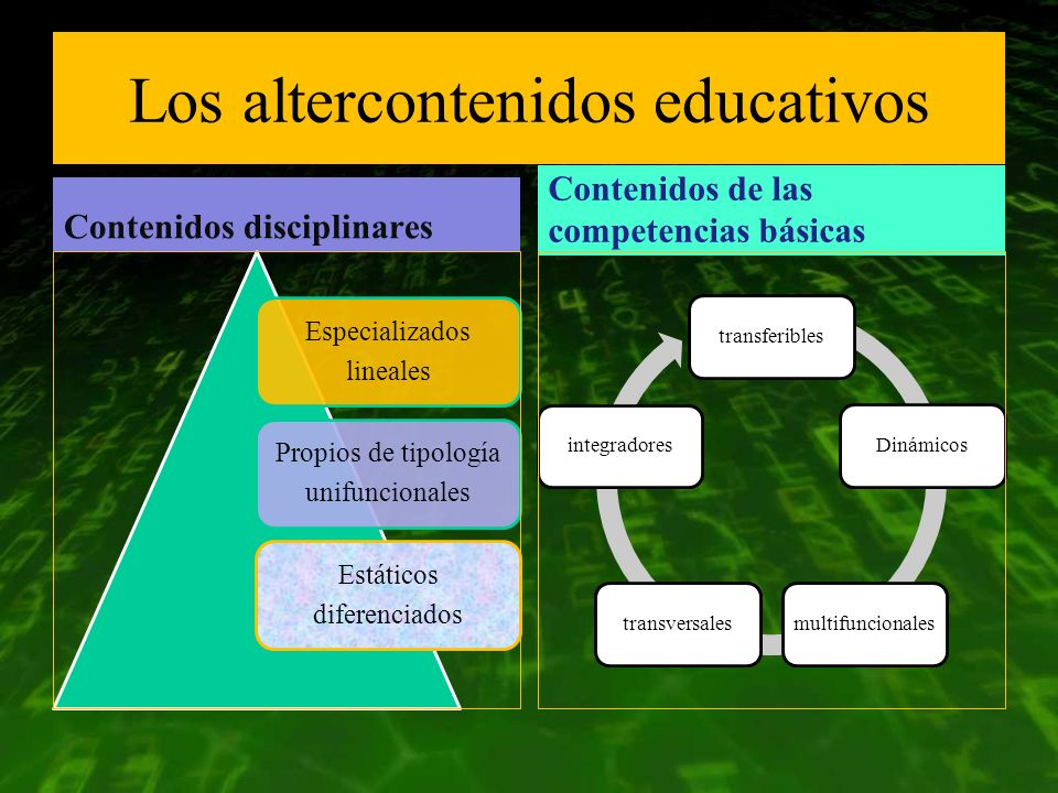 Los altercontenidos educativos