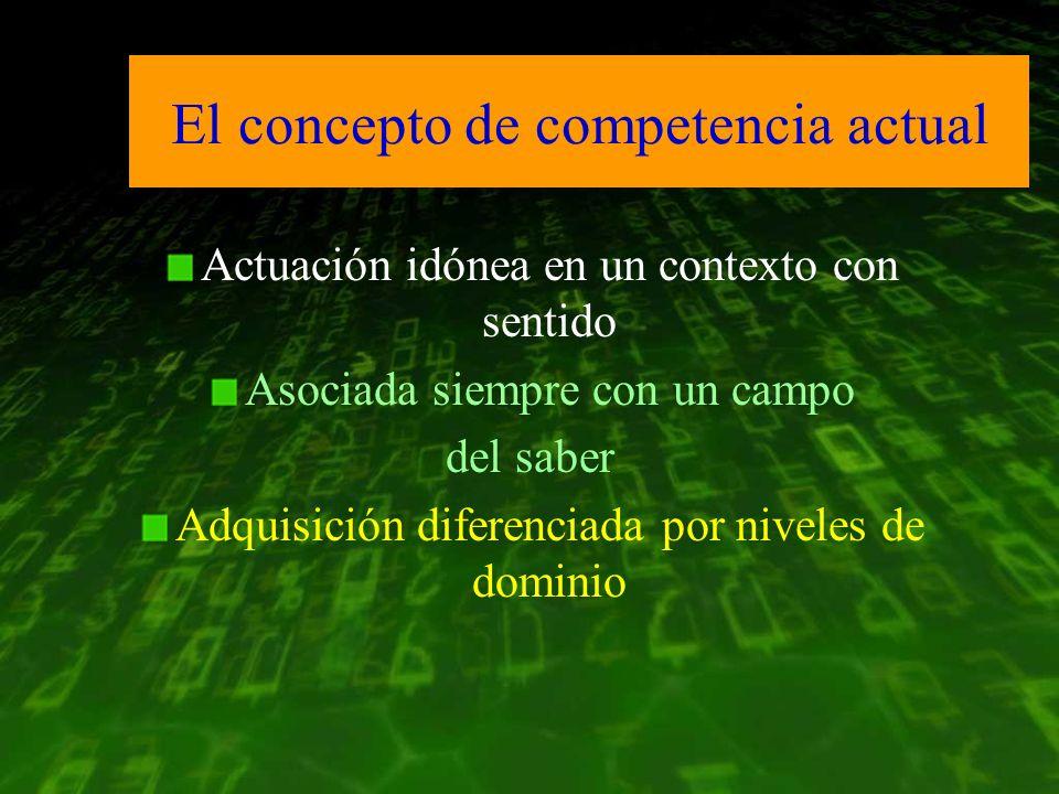 El concepto de competencia actual