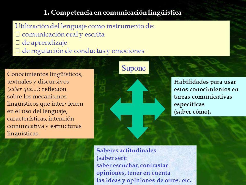 Supone 1. Competencia en comunicación lingüística