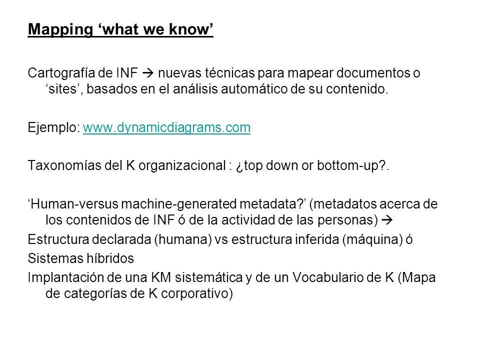 Mapping 'what we know' Cartografía de INF  nuevas técnicas para mapear documentos o 'sites', basados en el análisis automático de su contenido.