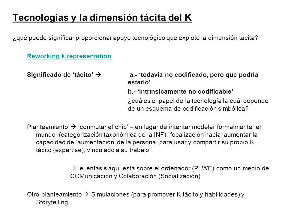 Tecnologías y la dimensión tácita del K