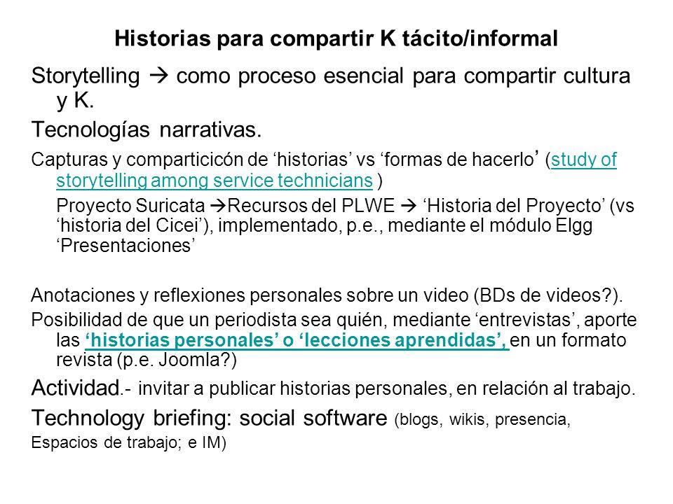 Historias para compartir K tácito/informal