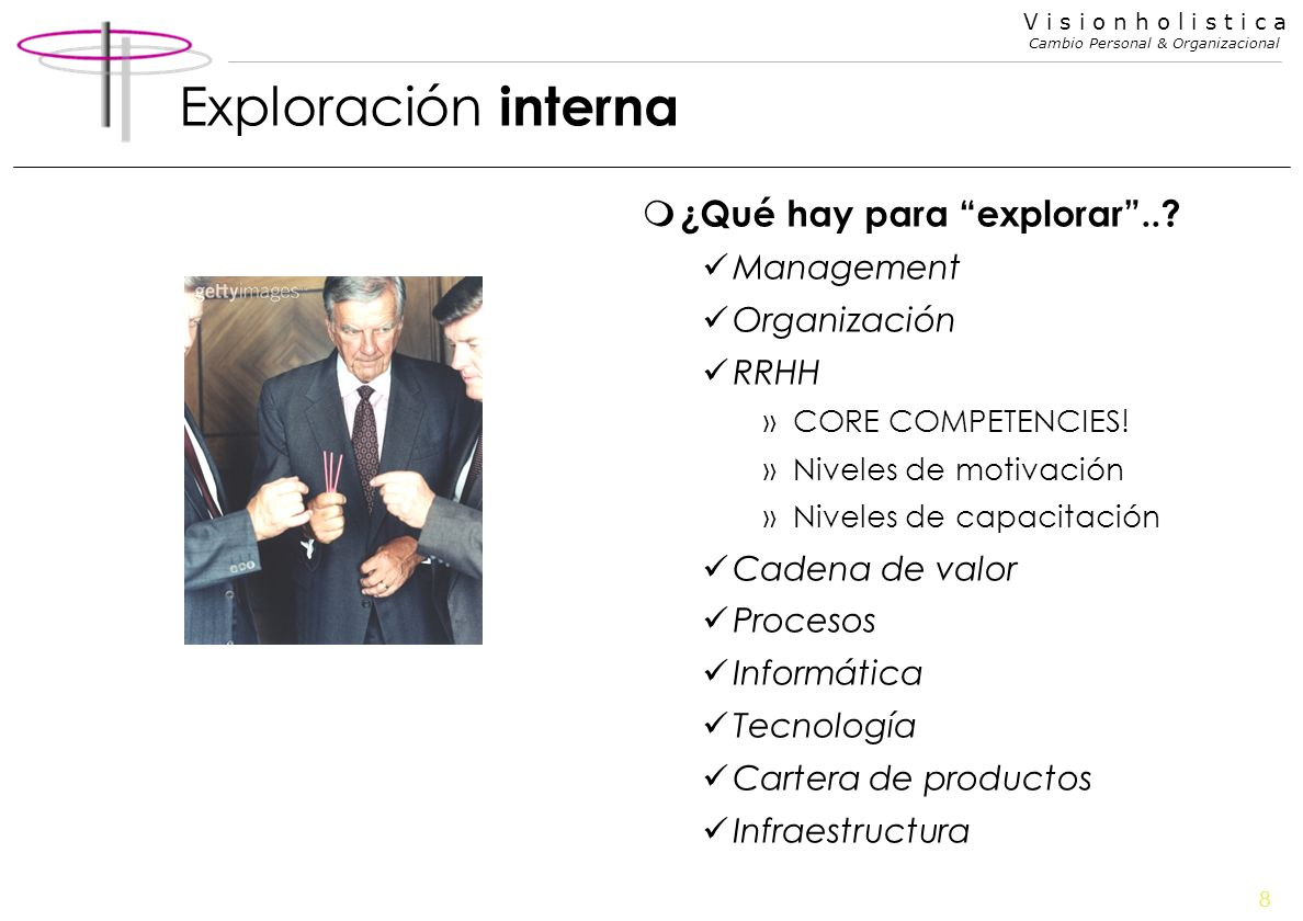Exploración interna ¿Qué hay para explorar .. Management