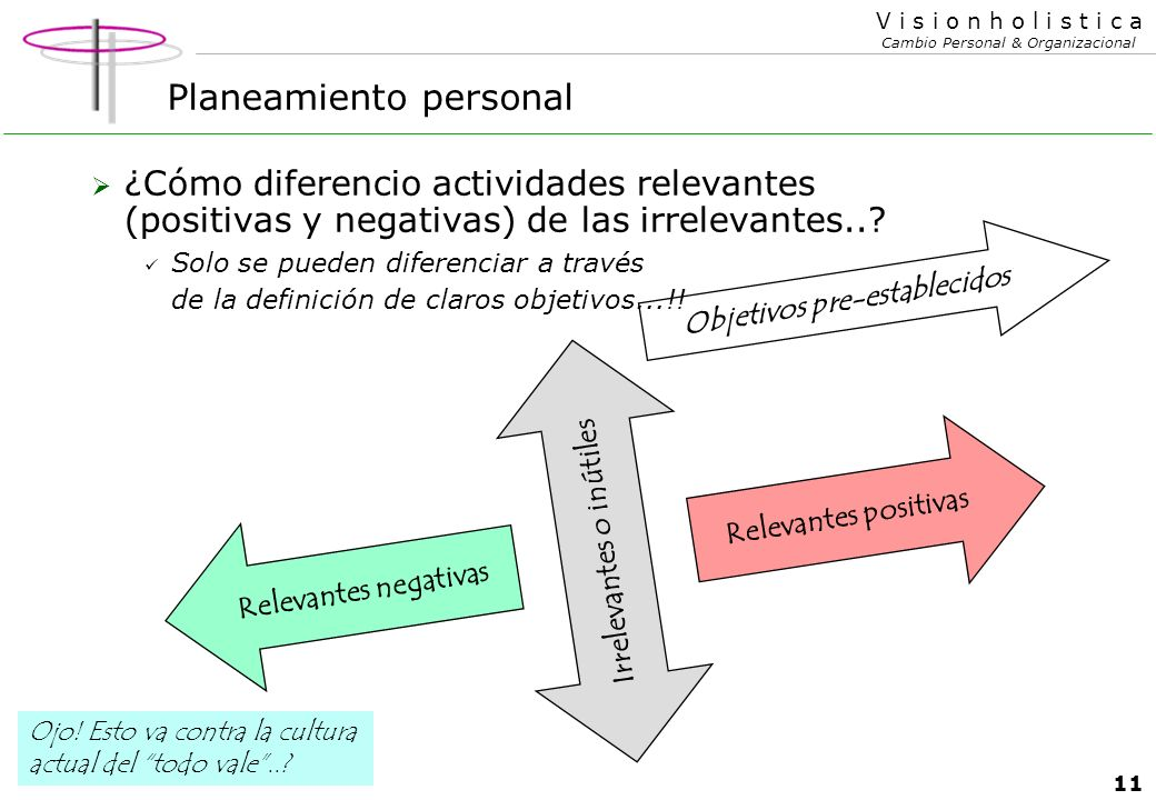 Planeamiento personal
