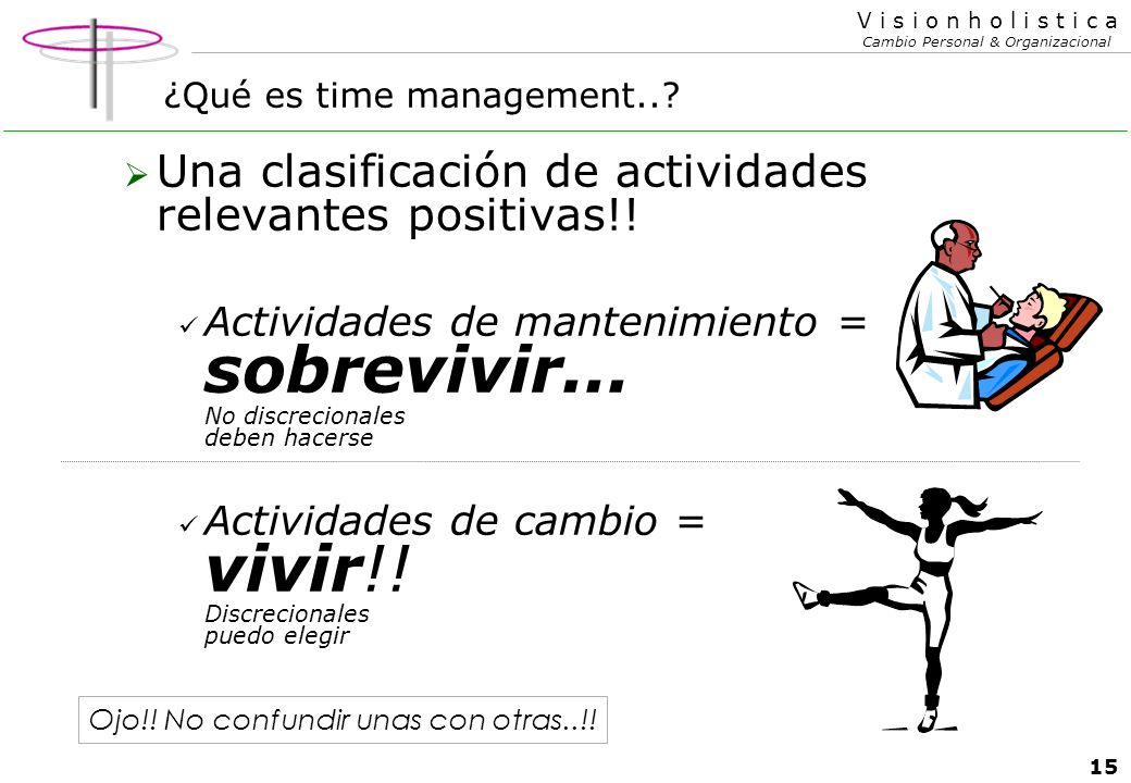 ¿Qué es time management..