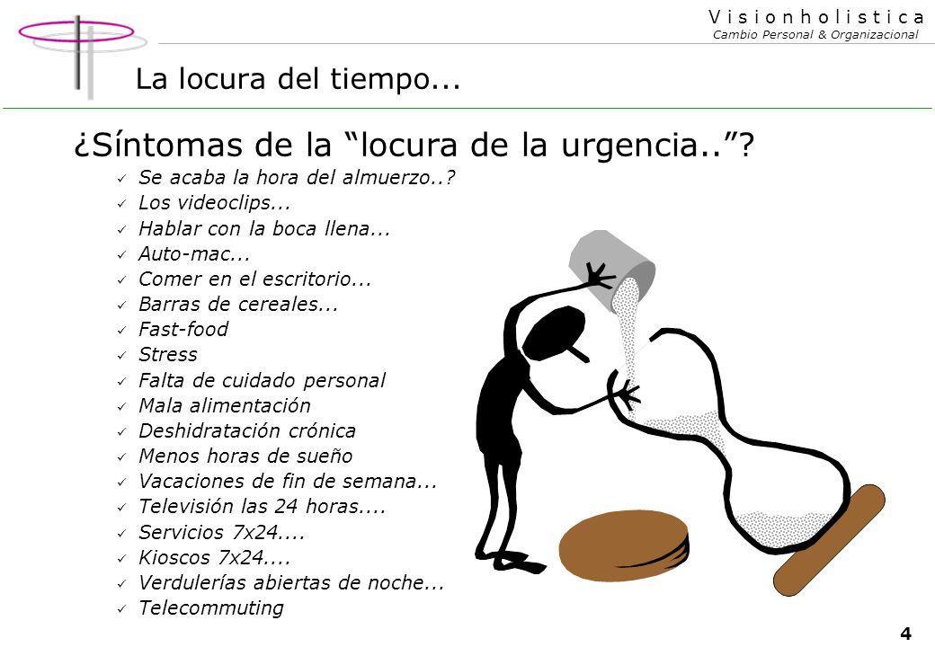 ¿Síntomas de la locura de la urgencia..