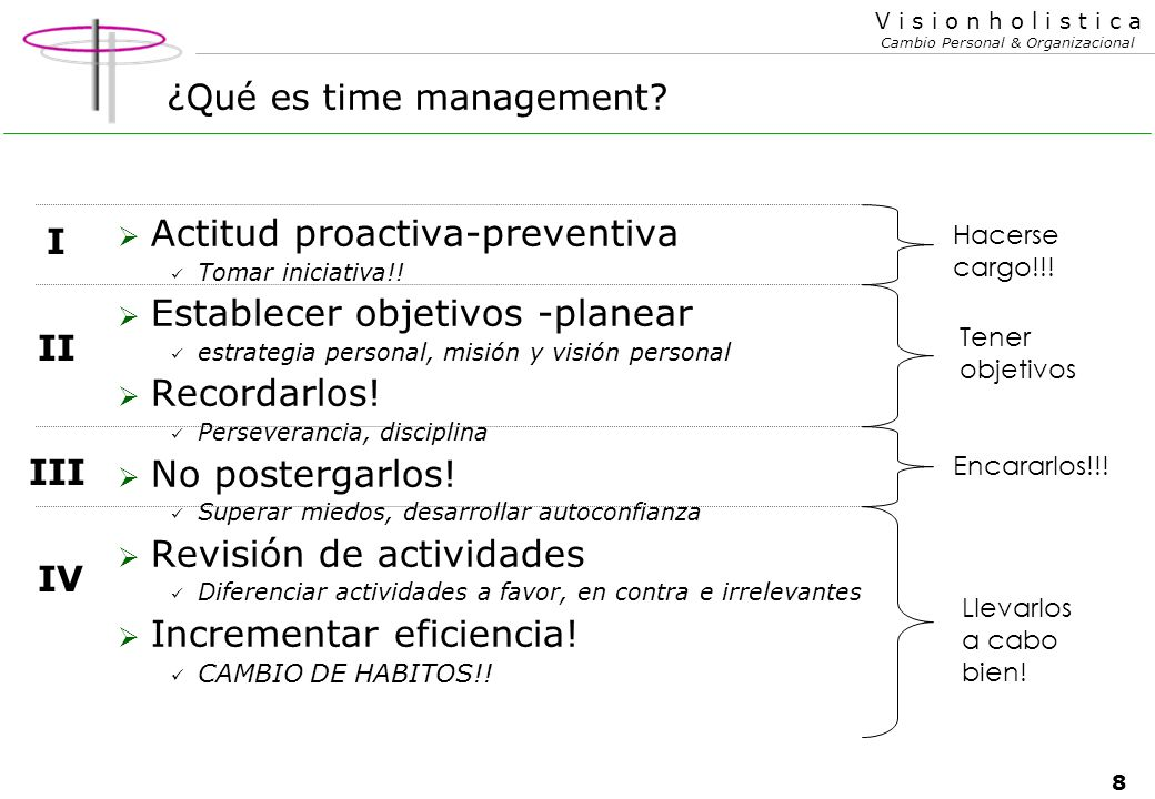 ¿Qué es time management