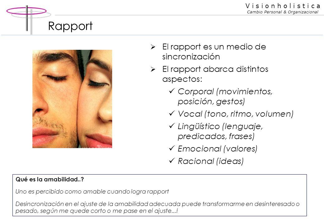 Rapport El rapport es un medio de sincronización
