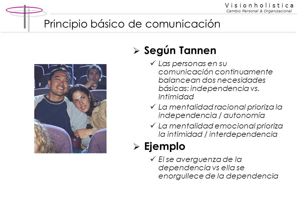 Principio básico de comunicación