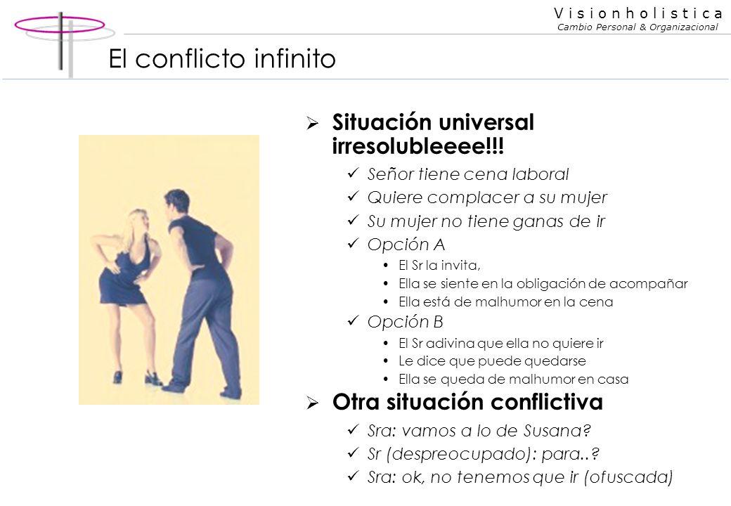 El conflicto infinito Situación universal irresolubleeee!!!