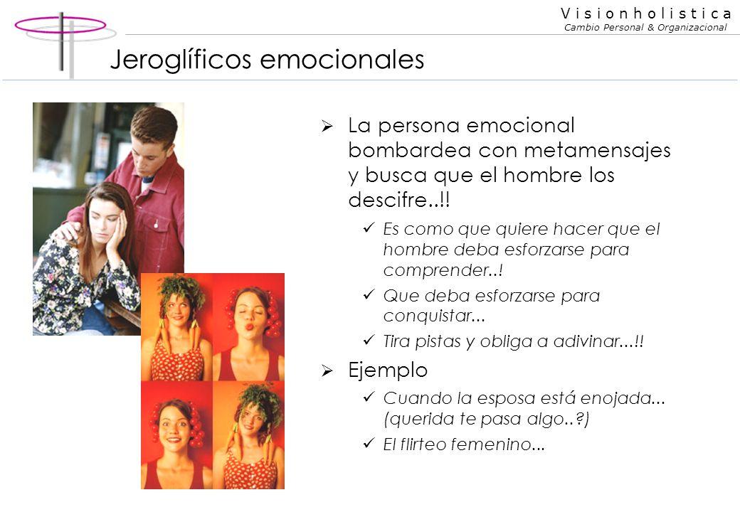 Jeroglíficos emocionales