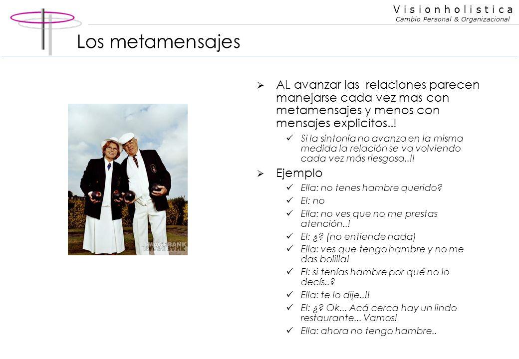 Los metamensajes AL avanzar las relaciones parecen manejarse cada vez mas con metamensajes y menos con mensajes explicitos..!