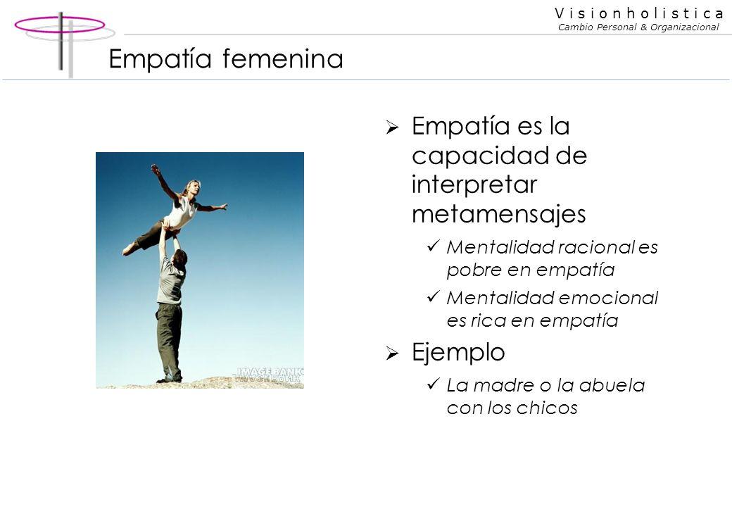 Empatía femenina Empatía es la capacidad de interpretar metamensajes
