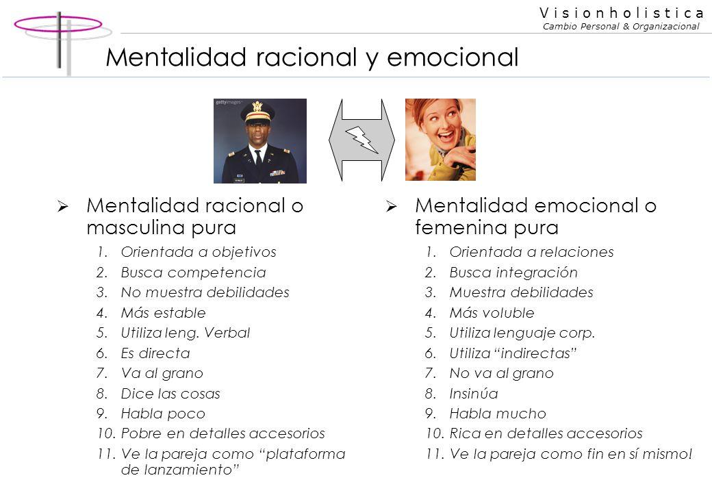 Mentalidad racional y emocional