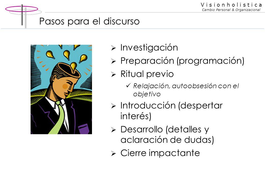 Pasos para el discurso Investigación Preparación (programación)