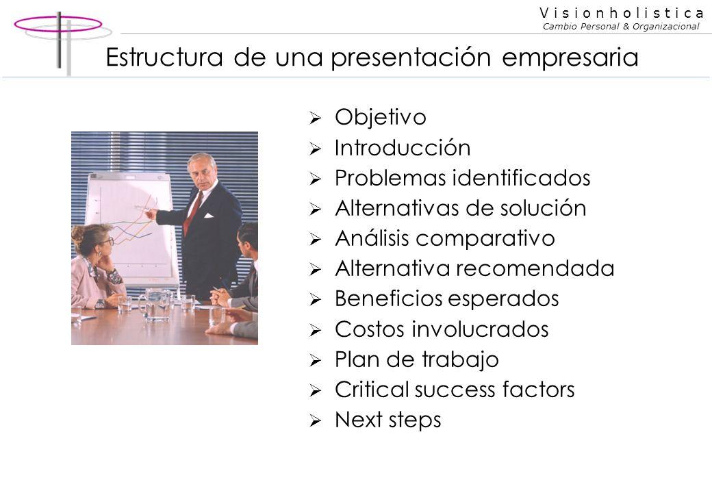 Estructura de una presentación empresaria