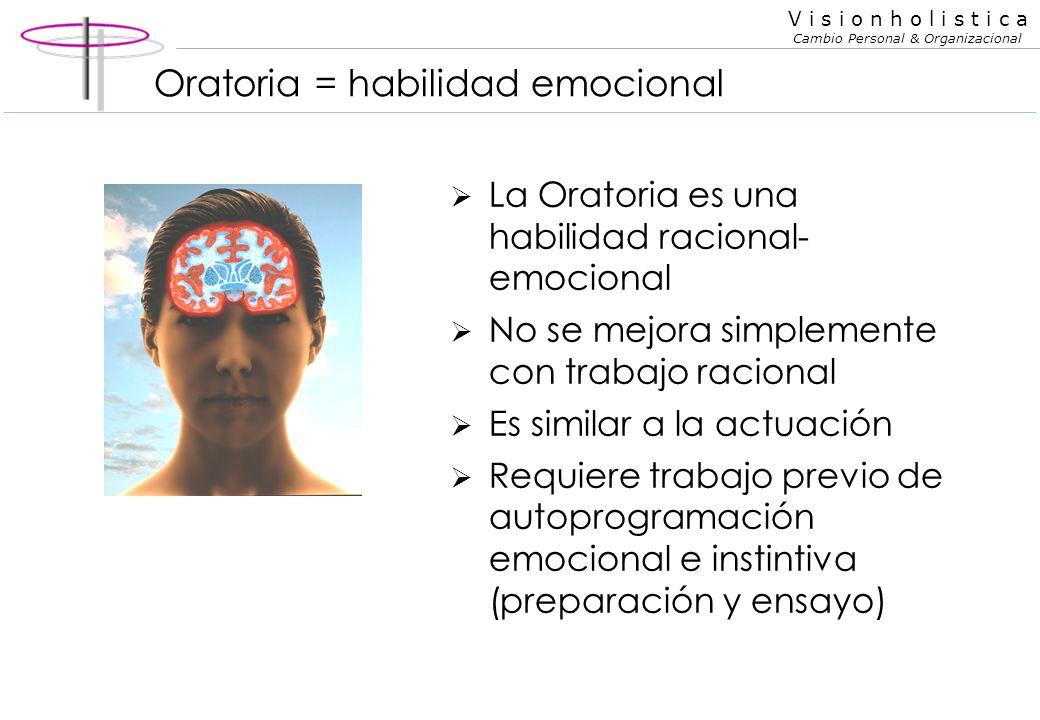 Oratoria = habilidad emocional