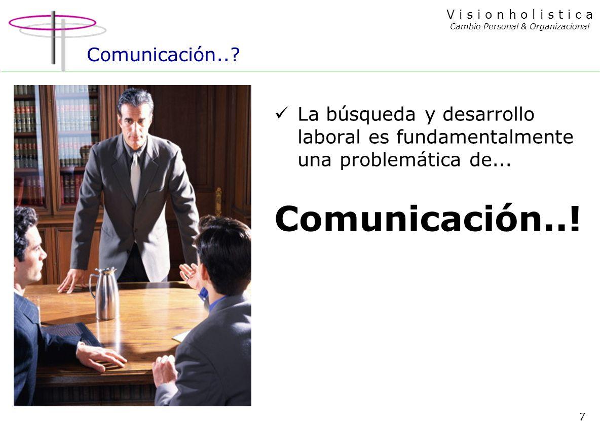 Comunicación..! Comunicación..