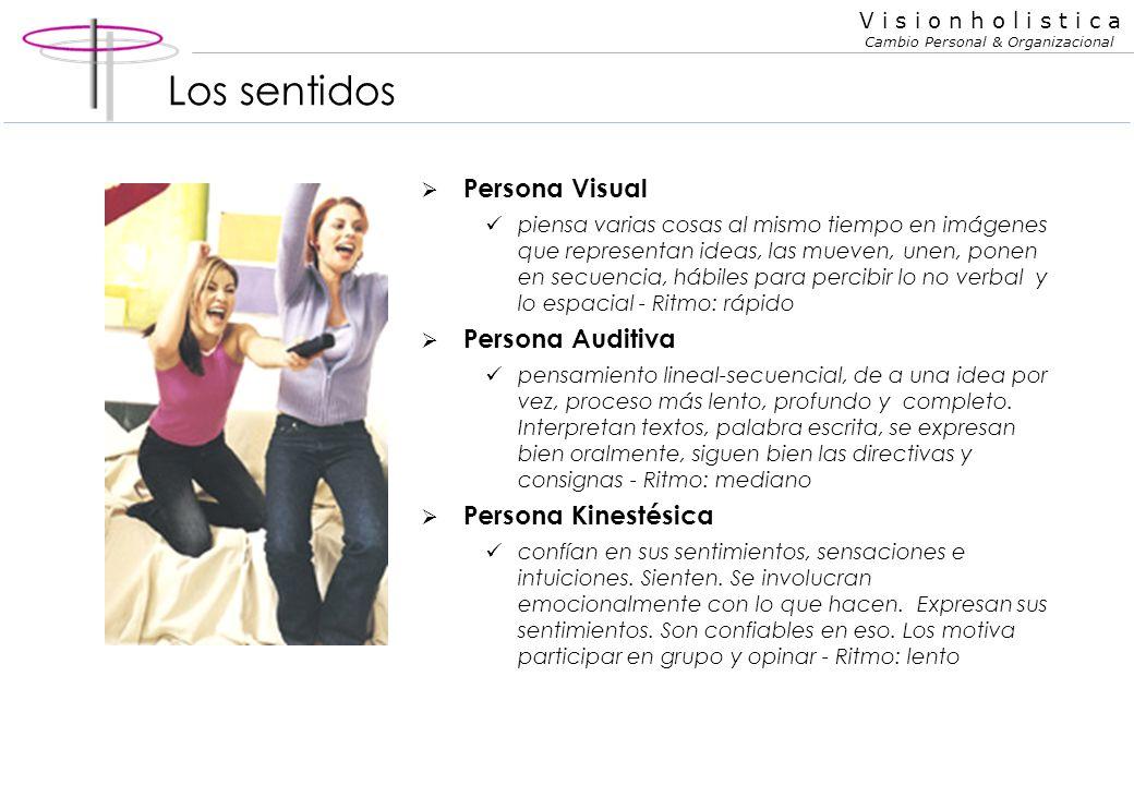 Los sentidos Persona Visual Persona Auditiva Persona Kinestésica