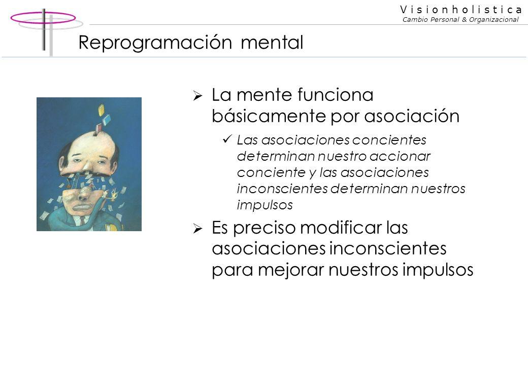Reprogramación mental
