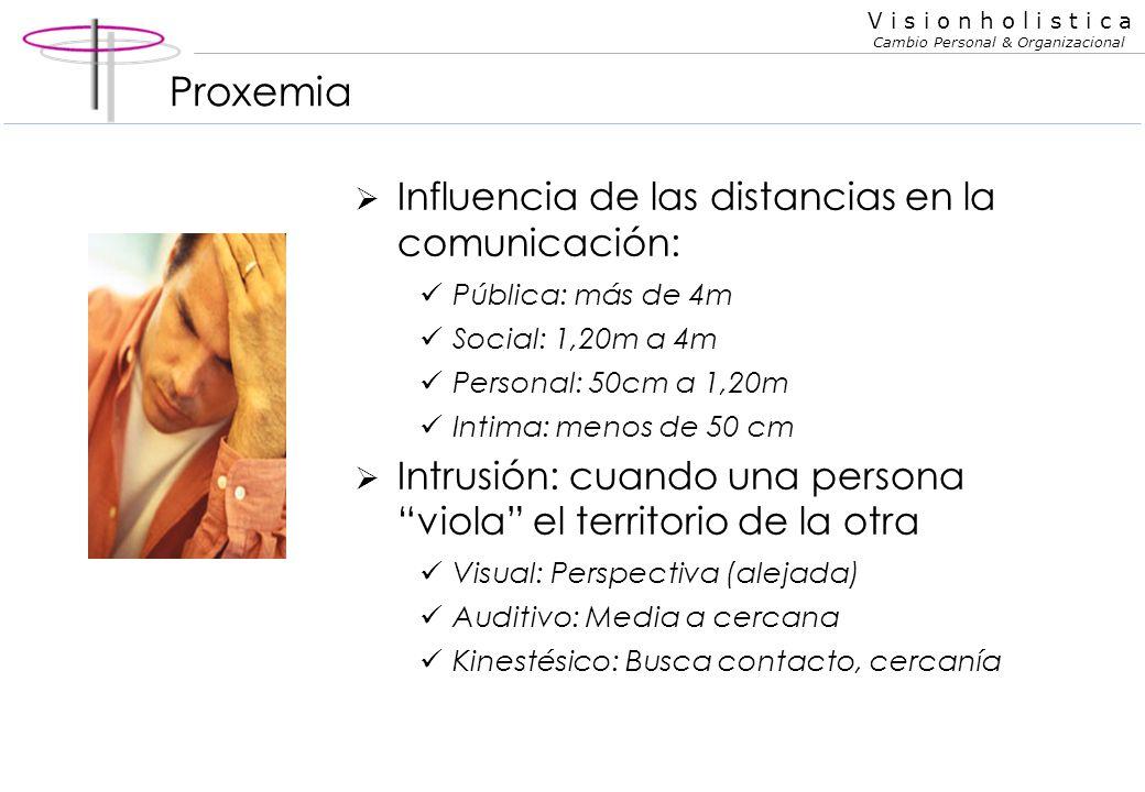 Proxemia Influencia de las distancias en la comunicación: