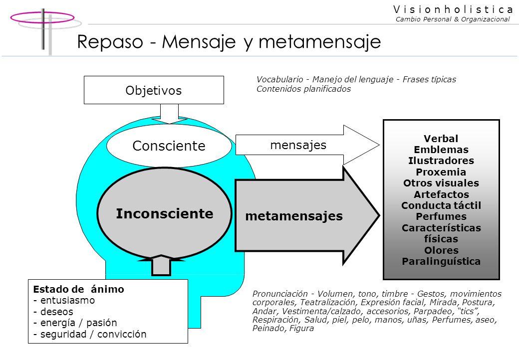 Repaso - Mensaje y metamensaje