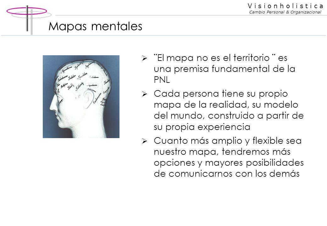 Mapas mentales ¨El mapa no es el territorio ¨ es una premisa fundamental de la PNL.