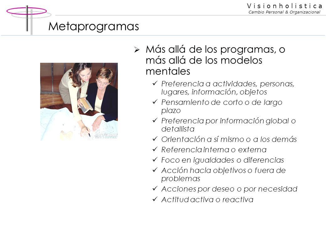 Metaprogramas Más allá de los programas, o más allá de los modelos mentales. Preferencia a actividades, personas, lugares, información, objetos.