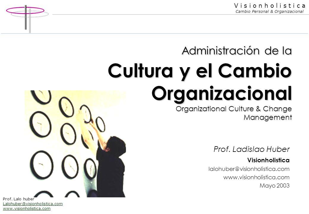 Administración de la Cultura y el Cambio Organizacional Organizational Culture & Change Management