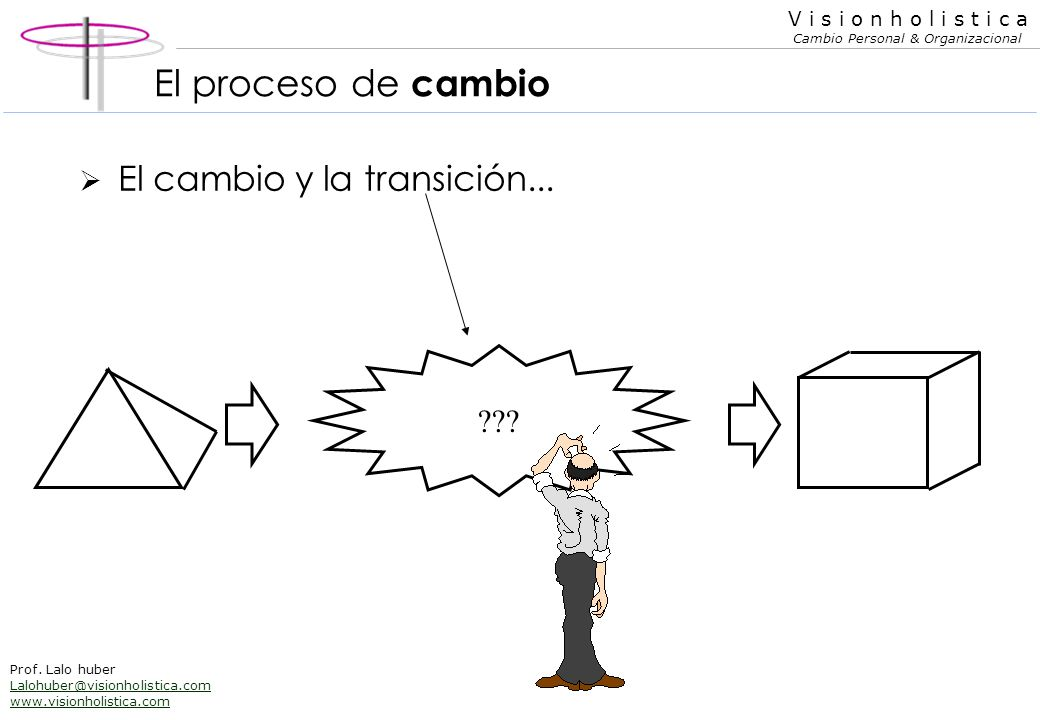 El proceso de cambio El cambio y la transición...
