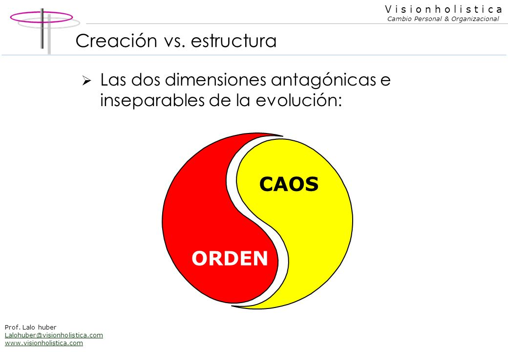 Creación vs. estructura