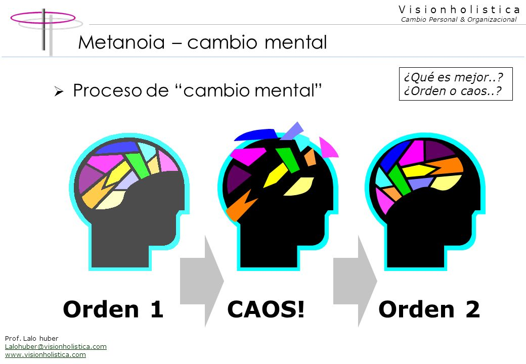 Metanoia – cambio mental