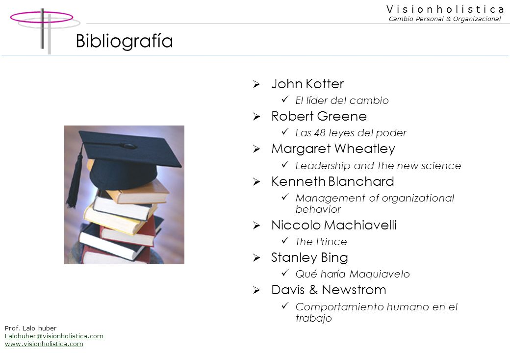 Bibliografía John Kotter Robert Greene Margaret Wheatley