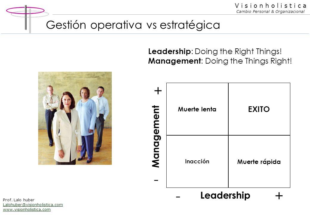 Gestión operativa vs estratégica
