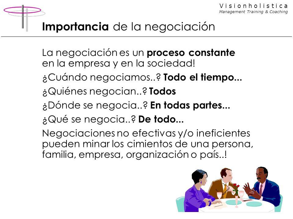 Importancia de la negociación